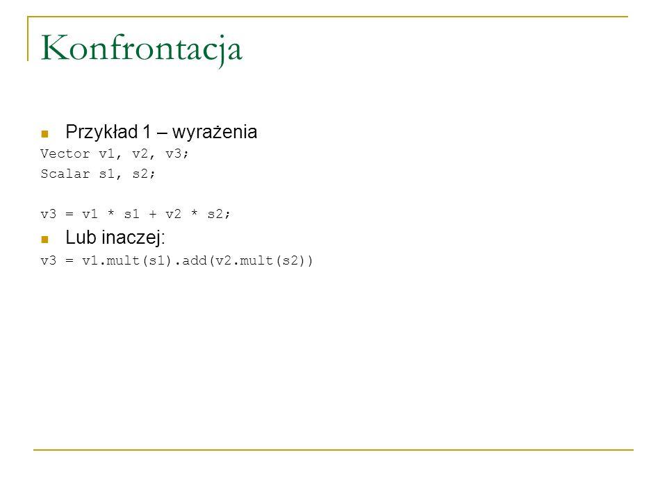 Konfrontacja Przykład 1 – wyrażenia Lub inaczej: Vector v1, v2, v3;