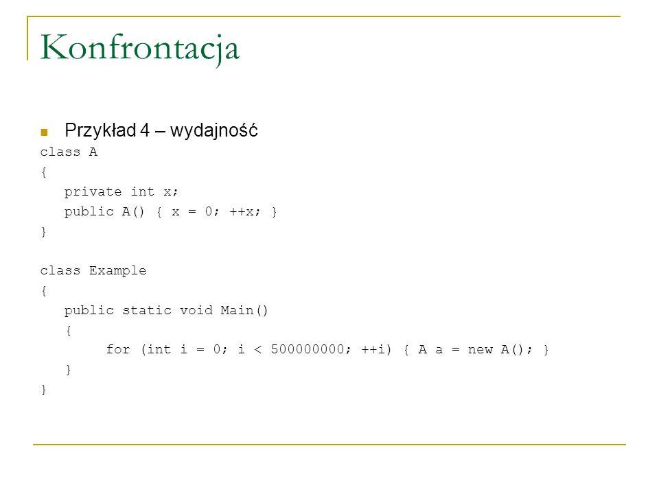 Konfrontacja Przykład 4 – wydajność class A { private int x;
