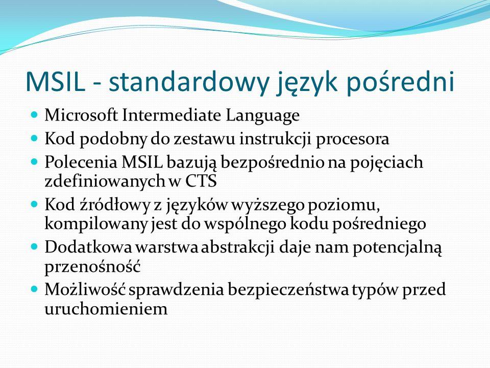 MSIL - standardowy język pośredni