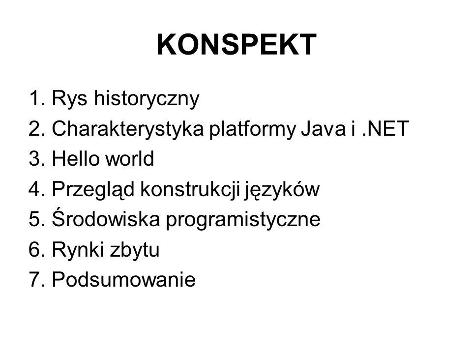 KONSPEKT 1. Rys historyczny 2. Charakterystyka platformy Java i .NET