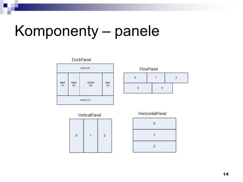 Komponenty – panele
