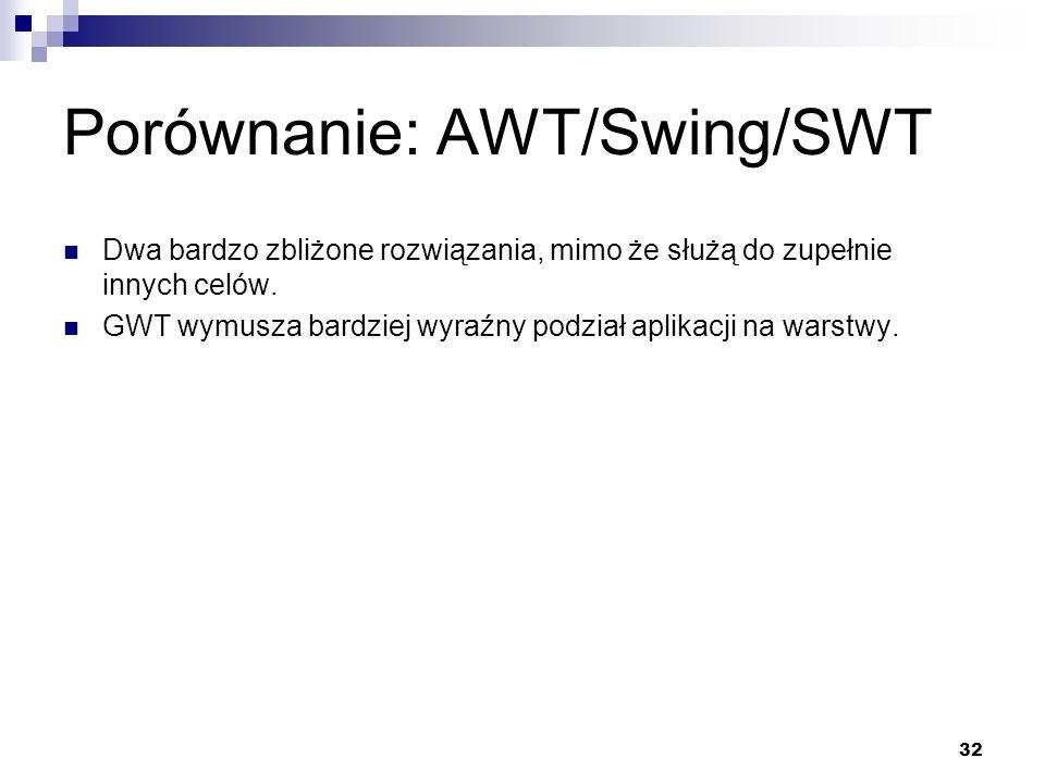 Porównanie: AWT/Swing/SWT