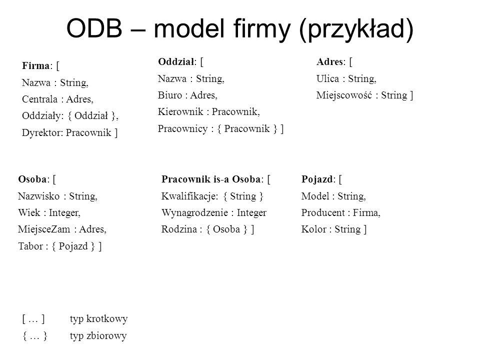 ODB – model firmy (przykład)