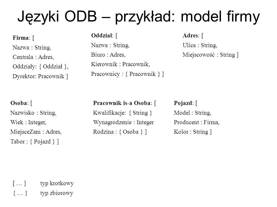 Języki ODB – przykład: model firmy