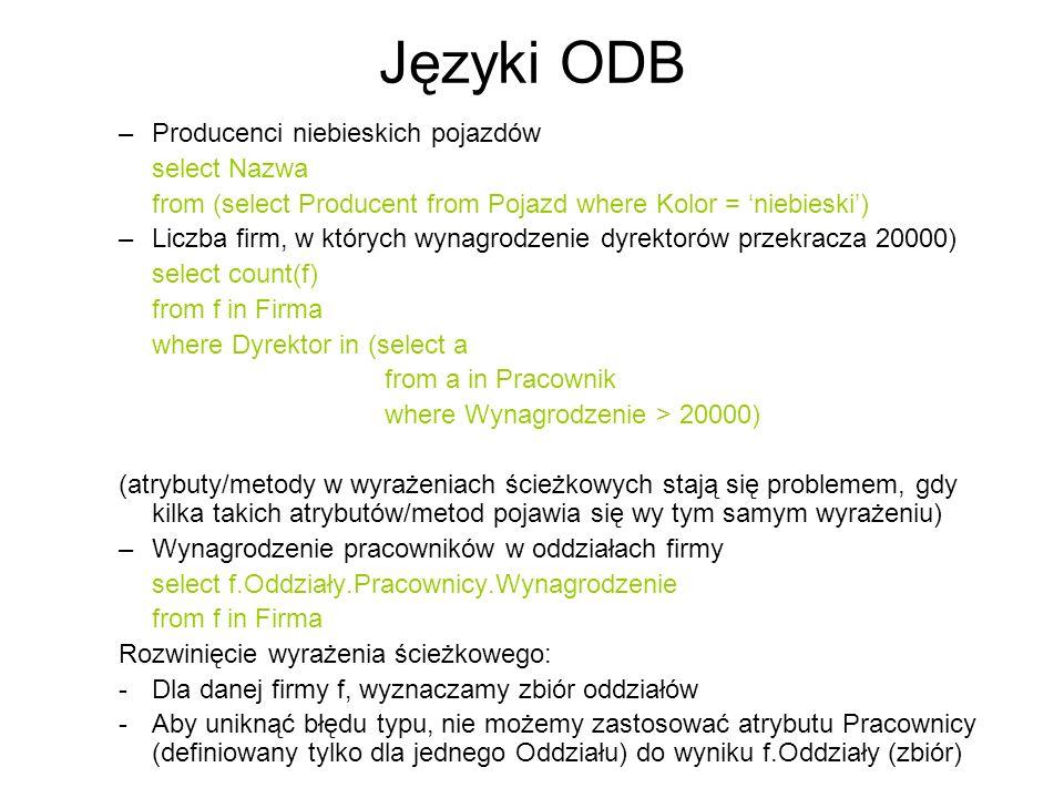 Języki ODB Producenci niebieskich pojazdów select Nazwa