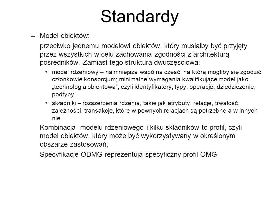 Standardy Model obiektów: