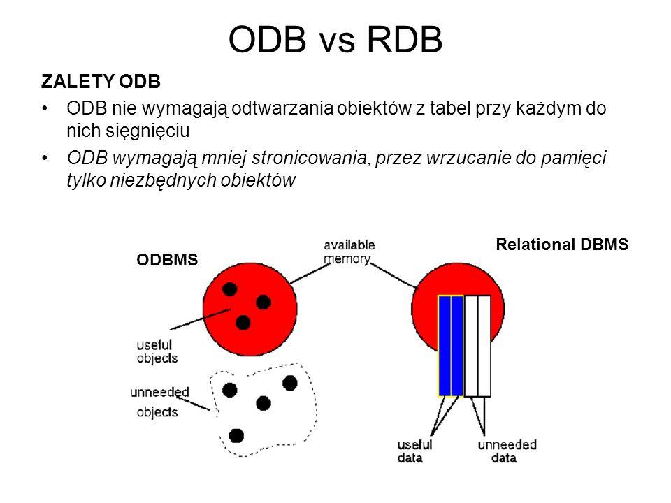 ODB vs RDB ZALETY ODB. ODB nie wymagają odtwarzania obiektów z tabel przy każdym do nich sięgnięciu.