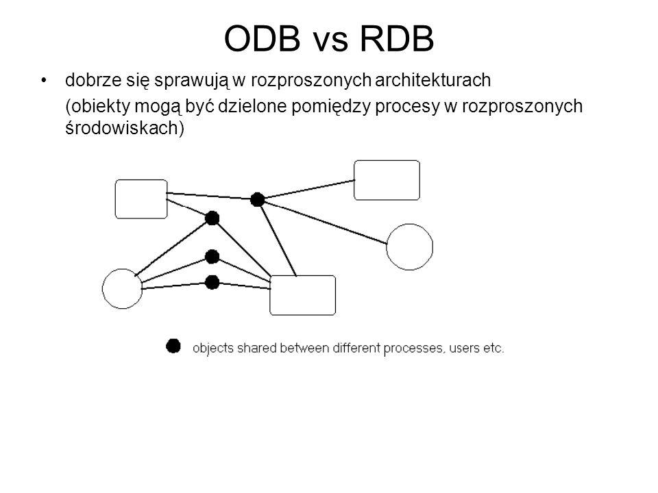ODB vs RDB dobrze się sprawują w rozproszonych architekturach