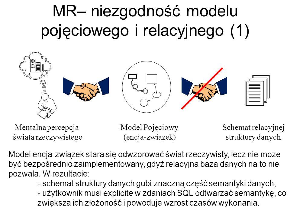 MR– niezgodność modelu pojęciowego i relacyjnego (1)