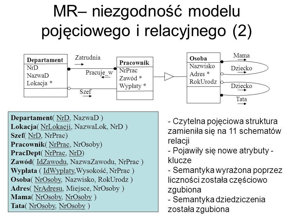 MR– niezgodność modelu pojęciowego i relacyjnego (2)