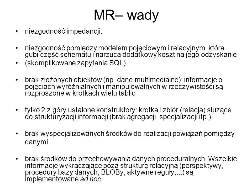 MR– wady niezgodność impedancji.