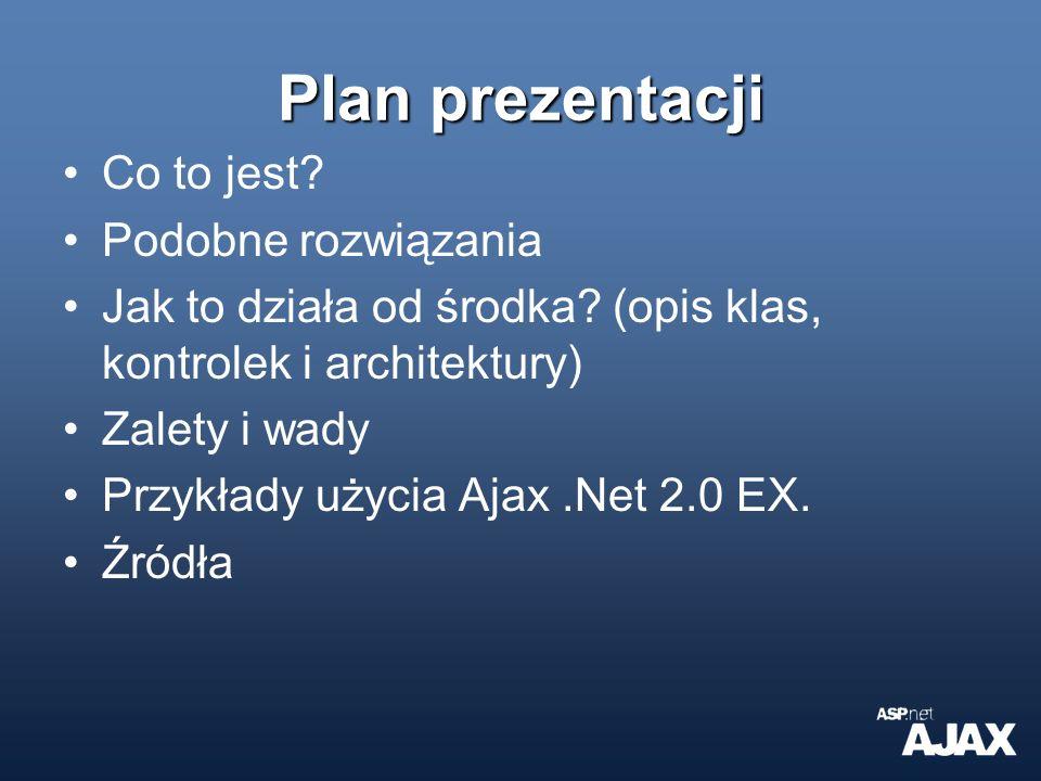 Plan prezentacji Co to jest Podobne rozwiązania