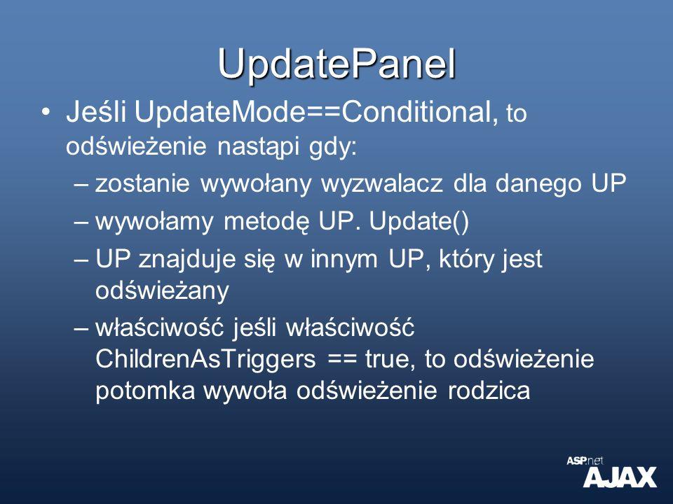 UpdatePanel Jeśli UpdateMode==Conditional, to odświeżenie nastąpi gdy: