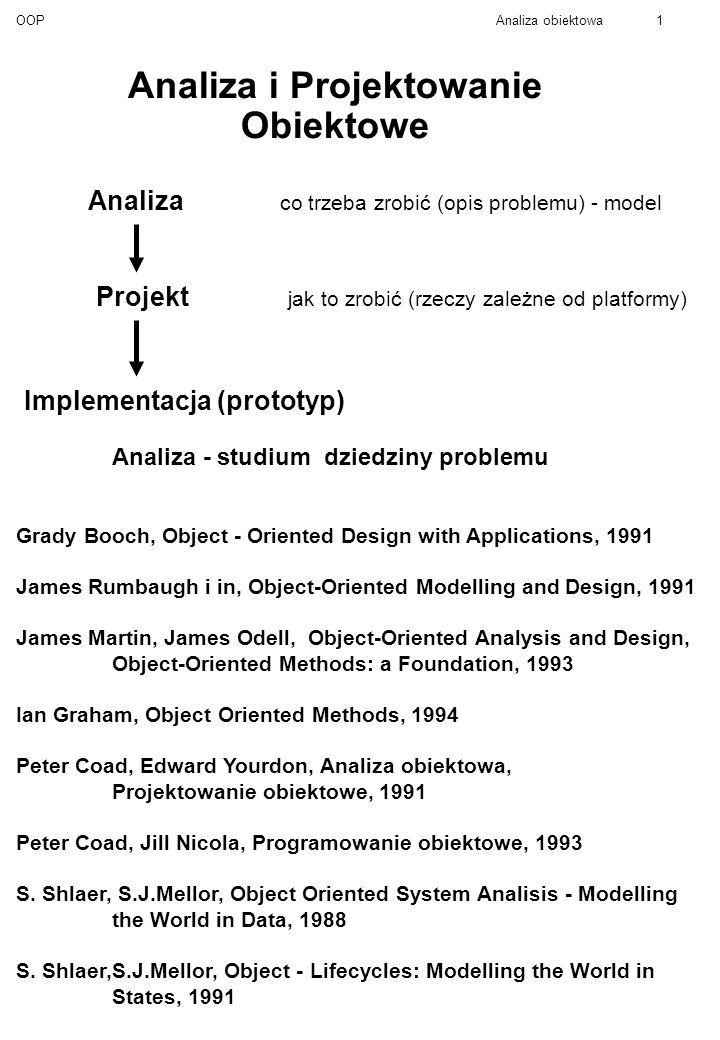 Analiza i Projektowanie Obiektowe