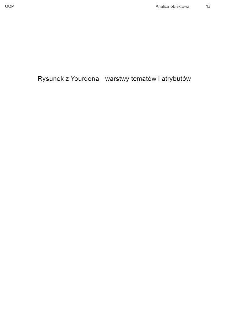 Rysunek z Yourdona - warstwy tematów i atrybutów