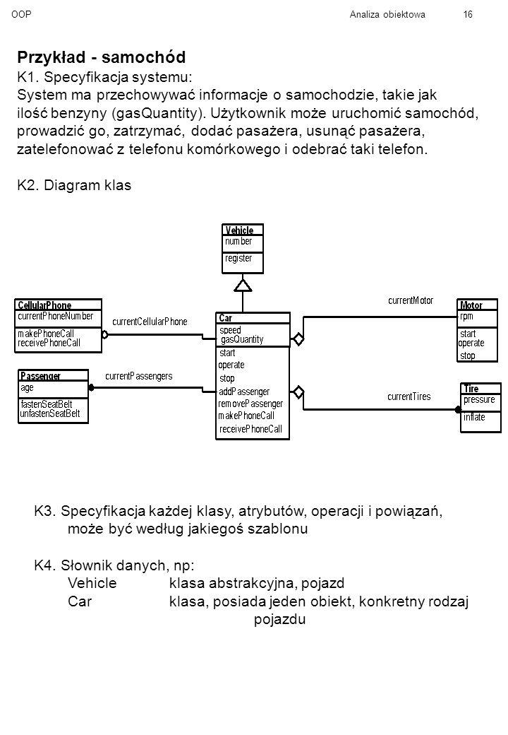 Przykład - samochód K1. Specyfikacja systemu: