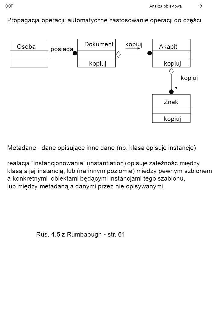 Propagacja operacji: automatyczne zastosowanie operacji do części.