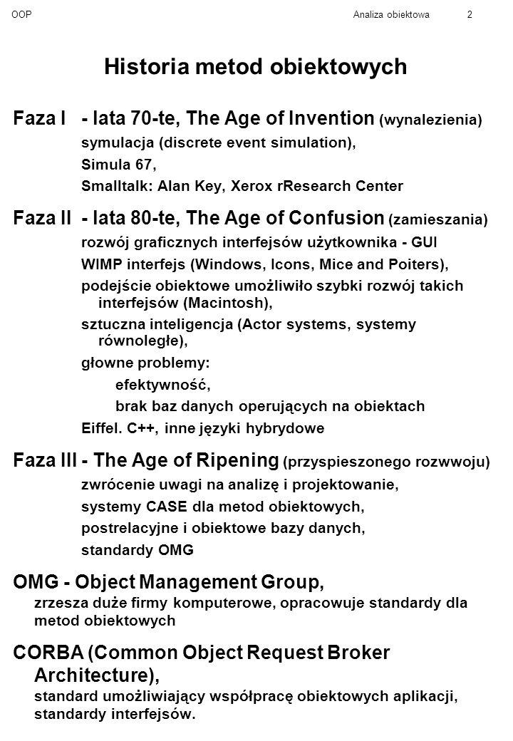 Historia metod obiektowych