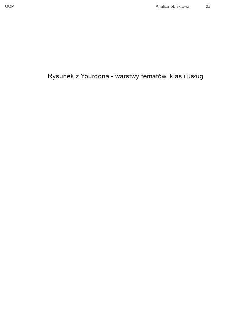 Rysunek z Yourdona - warstwy tematów, klas i usług