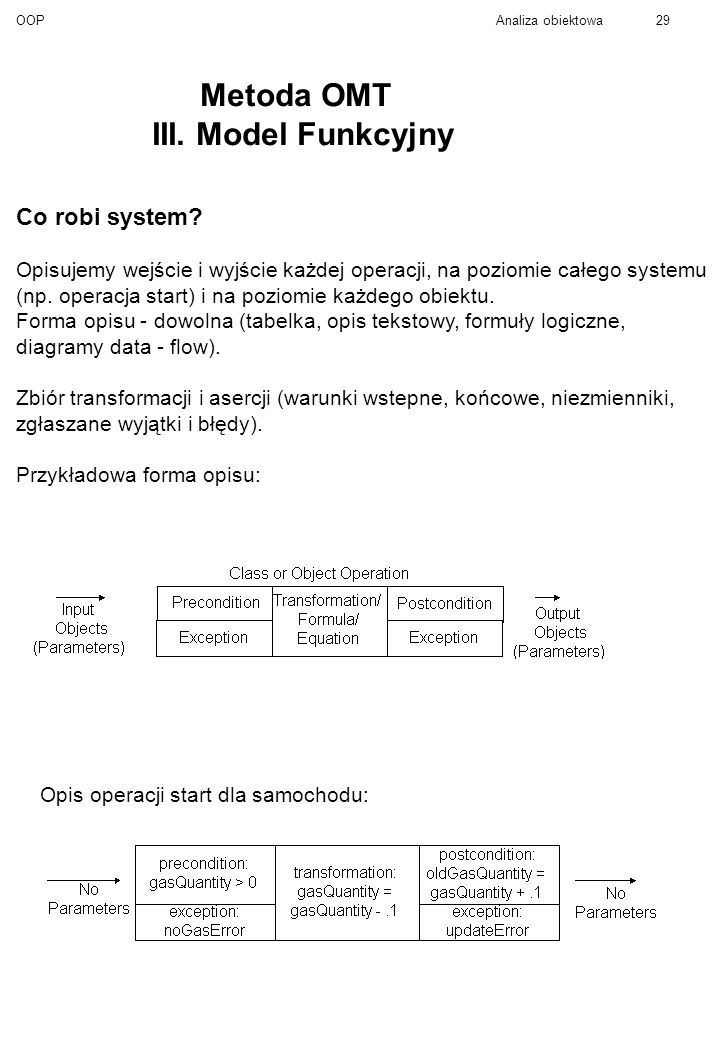 Metoda OMT III. Model Funkcyjny Co robi system