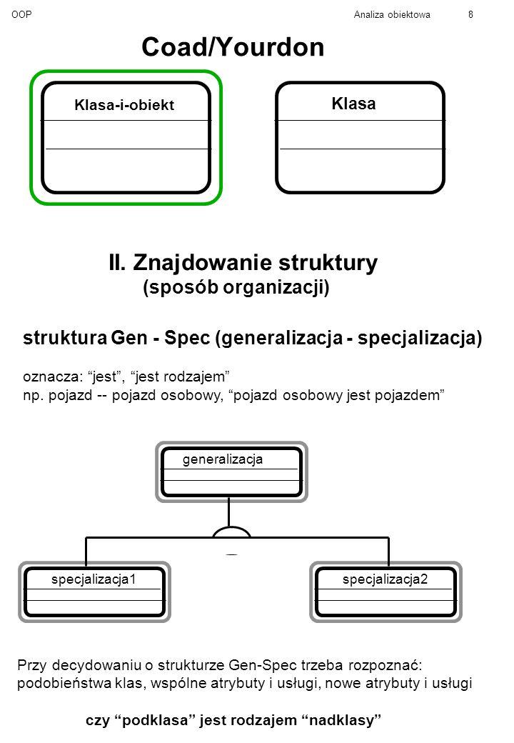 Coad/Yourdon II. Znajdowanie struktury (sposób organizacji)