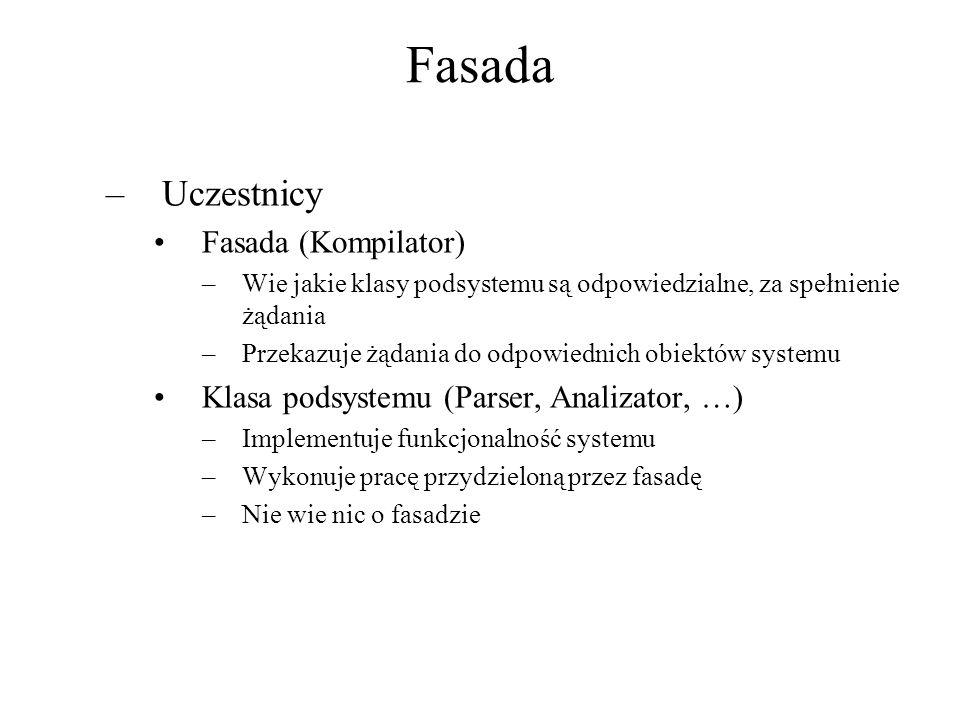 Fasada Uczestnicy Fasada (Kompilator)
