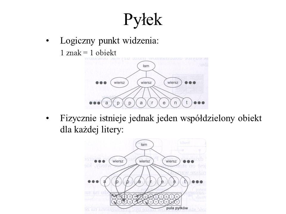 Pyłek Logiczny punkt widzenia: