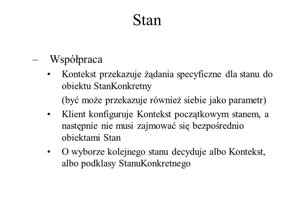 Stan Współpraca. Kontekst przekazuje żądania specyficzne dla stanu do obiektu StanKonkretny. (być może przekazuje również siebie jako parametr)