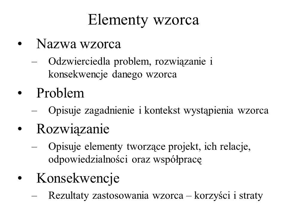 Elementy wzorca Nazwa wzorca Problem Rozwiązanie Konsekwencje