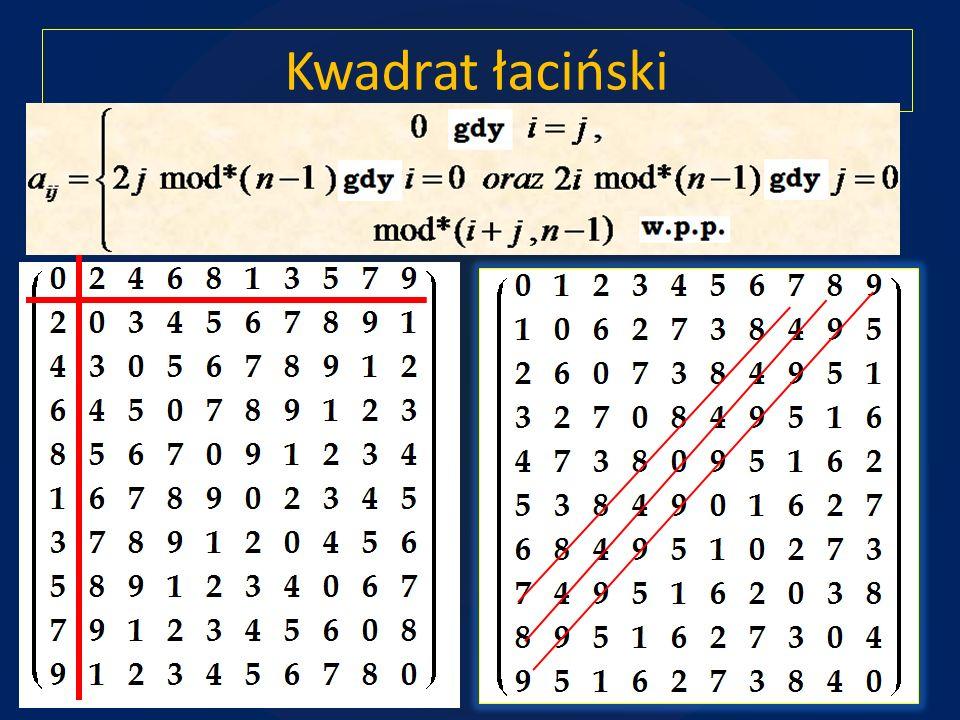 Kwadrat łaciński