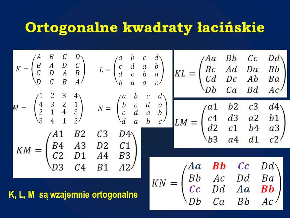 Ortogonalne kwadraty łacińskie