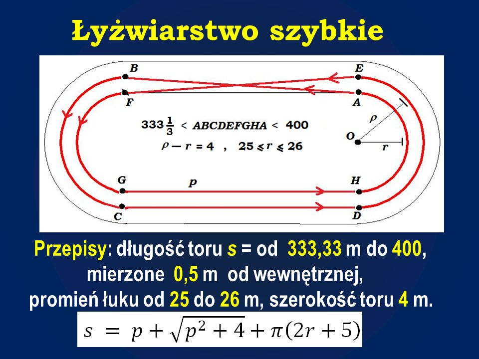 Łyżwiarstwo szybkie Przepisy: długość toru s = od 333,33 m do 400,