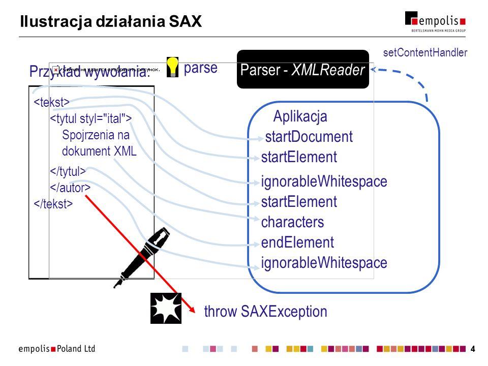 Ilustracja działania SAX
