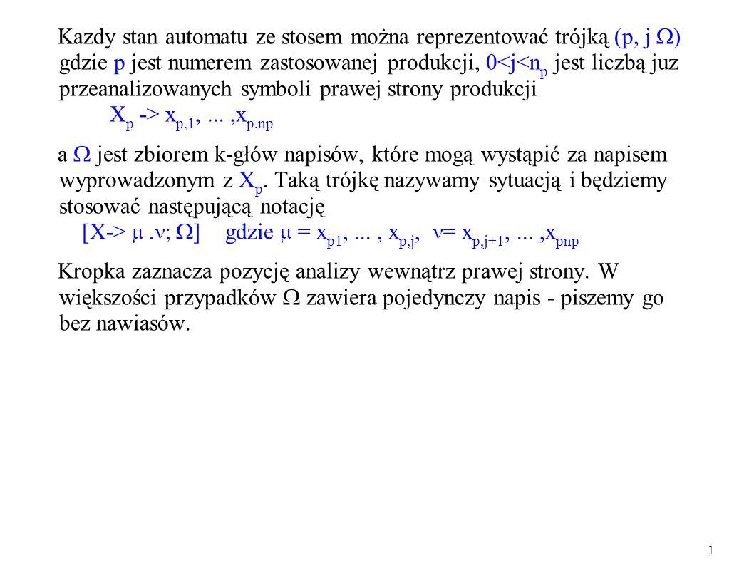Kazdy stan automatu ze stosem można reprezentować trójką (p, j ) gdzie p jest numerem zastosowanej produkcji, 0<j<np jest liczbą juz przeanalizowanych symboli prawej strony produkcji Xp -> xp,1, ... ,xp,np