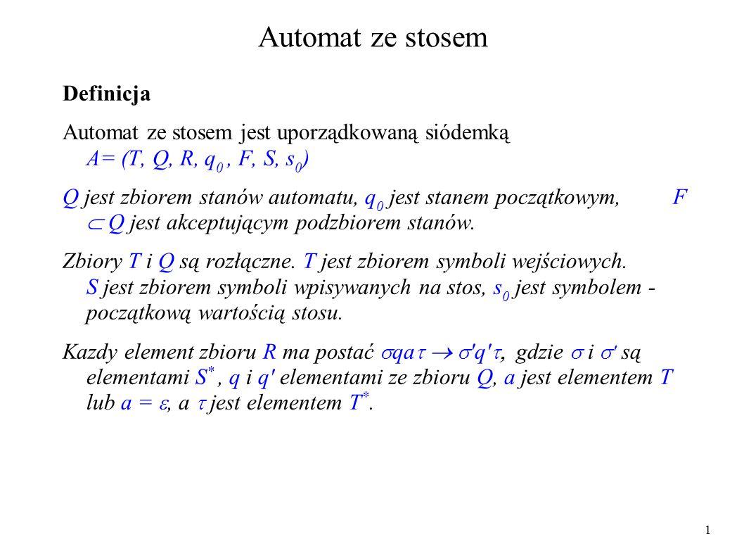 Automat ze stosem Definicja