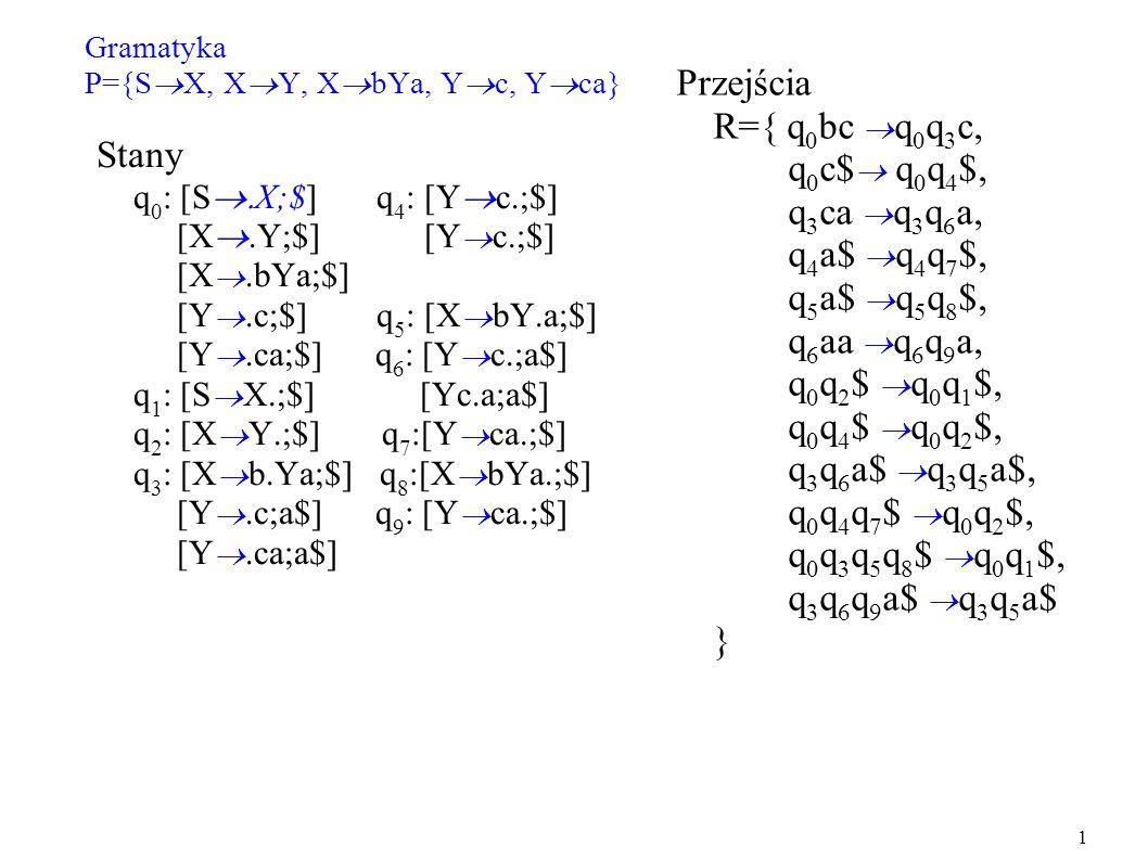 Gramatyka P={SX, XY, XbYa, Yc, Yca}
