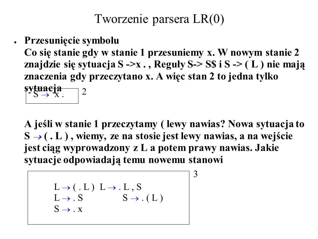 Tworzenie parsera LR(0)