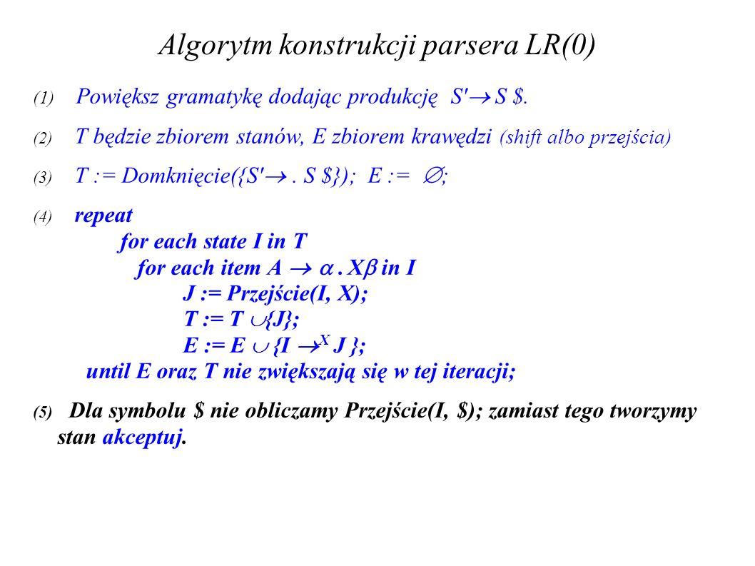 Algorytm konstrukcji parsera LR(0)