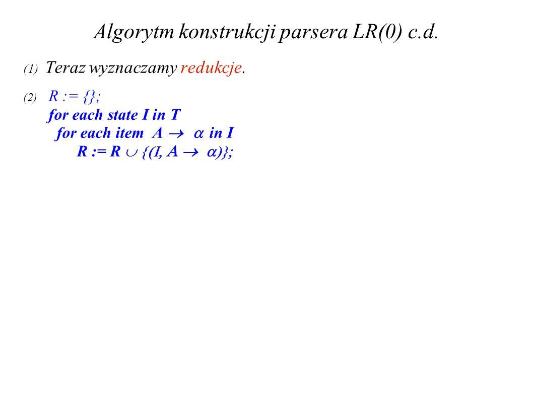 Algorytm konstrukcji parsera LR(0) c.d.