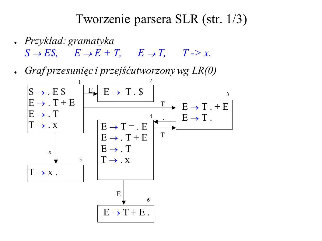 Tworzenie parsera SLR (str. 1/3)