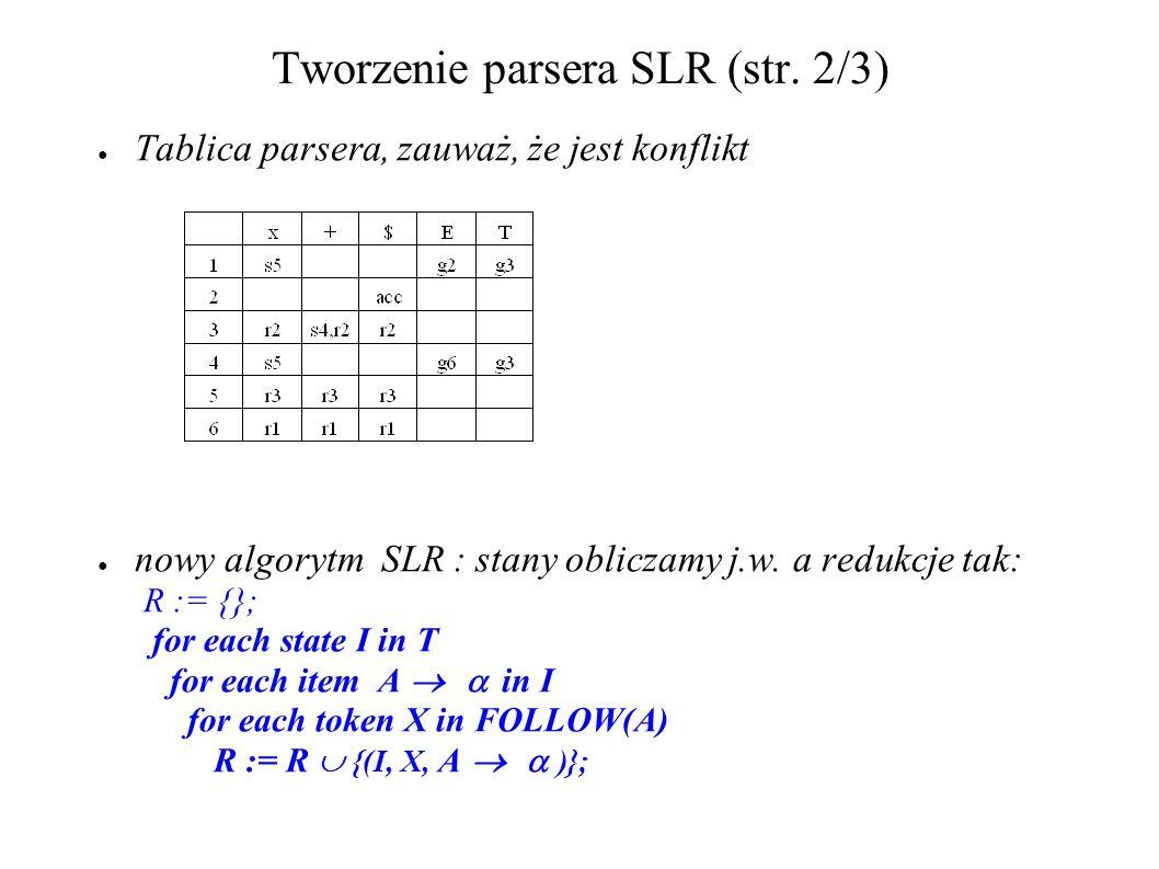 Tworzenie parsera SLR (str. 2/3)