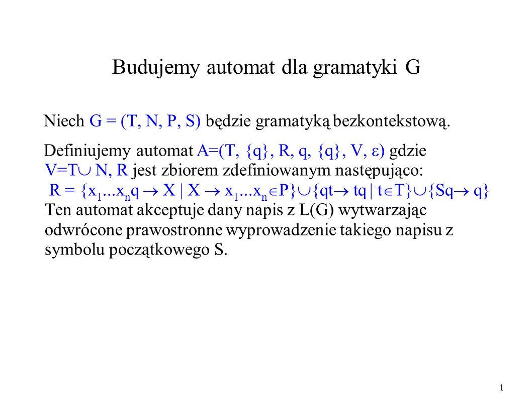Budujemy automat dla gramatyki G