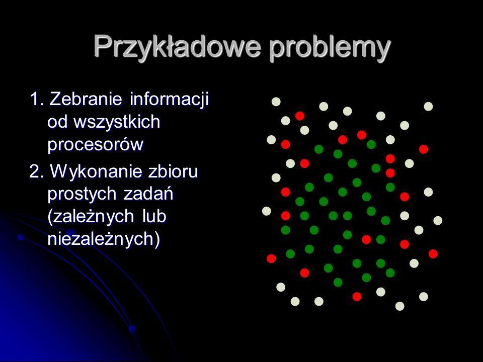Przykładowe problemy 1. Zebranie informacji od wszystkich procesorów