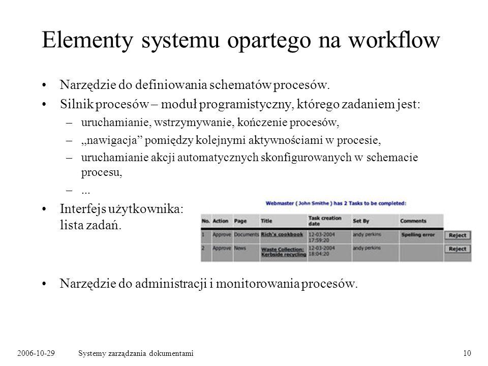 Elementy systemu opartego na workflow