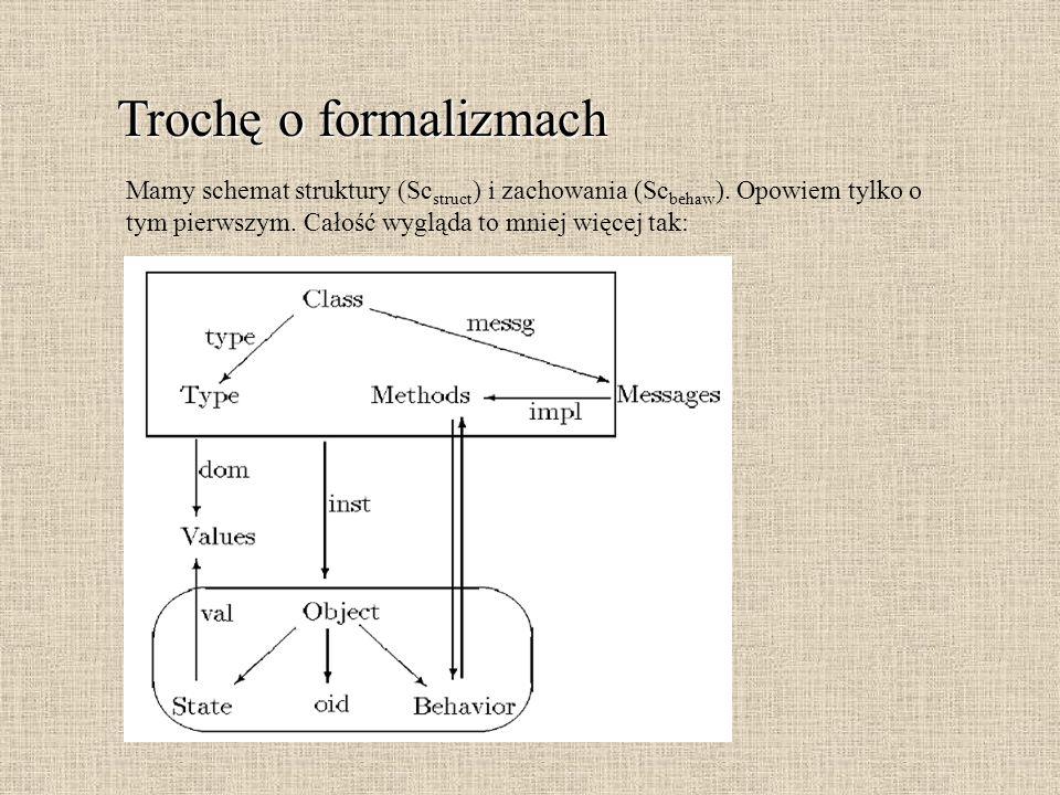 Trochę o formalizmach Mamy schemat struktury (Scstruct) i zachowania (Scbehaw).