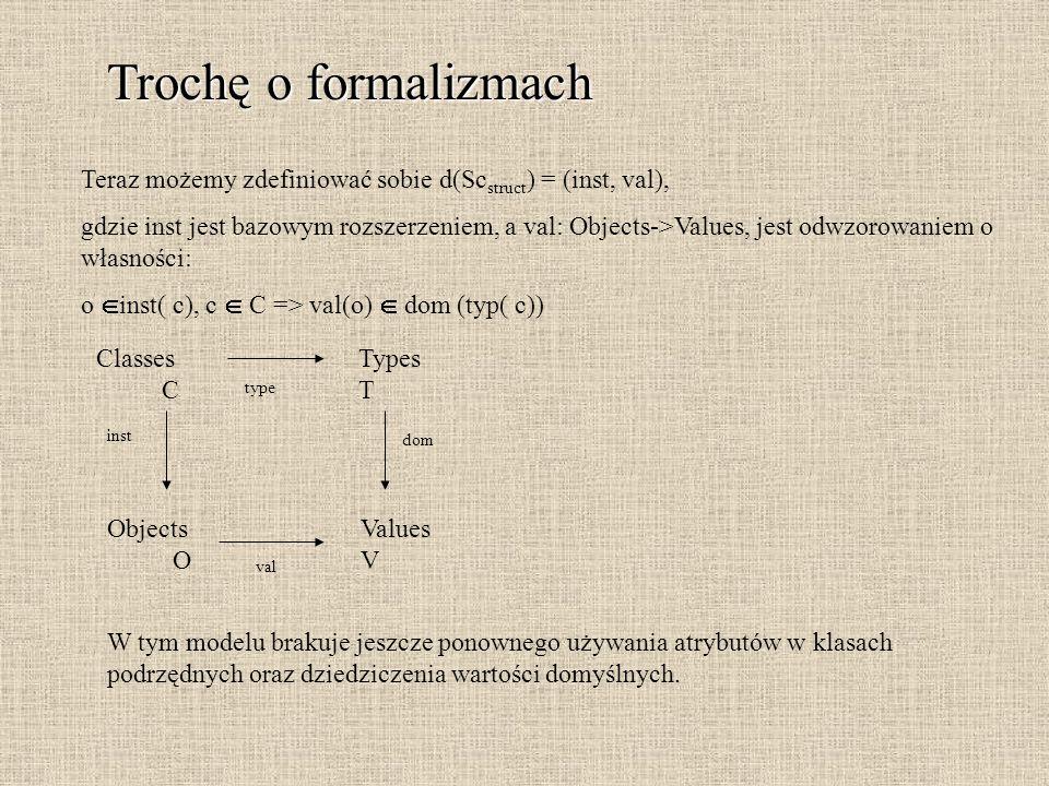 Trochę o formalizmach Teraz możemy zdefiniować sobie d(Scstruct) = (inst, val),