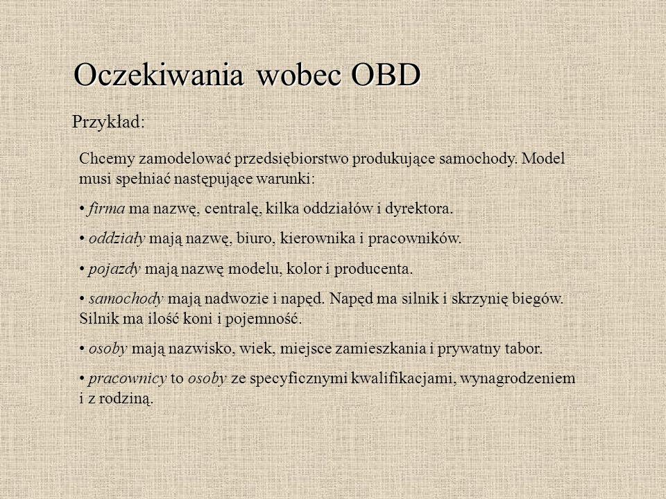 Oczekiwania wobec OBD Przykład:
