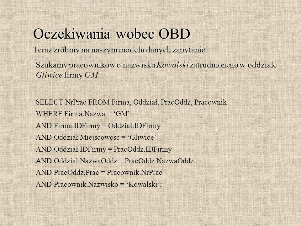 Oczekiwania wobec OBD Teraz zróbmy na naszym modelu danych zapytanie: