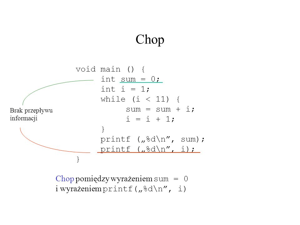 Chop void main () { int sum = 0; int i = 1; while (i < 11) {