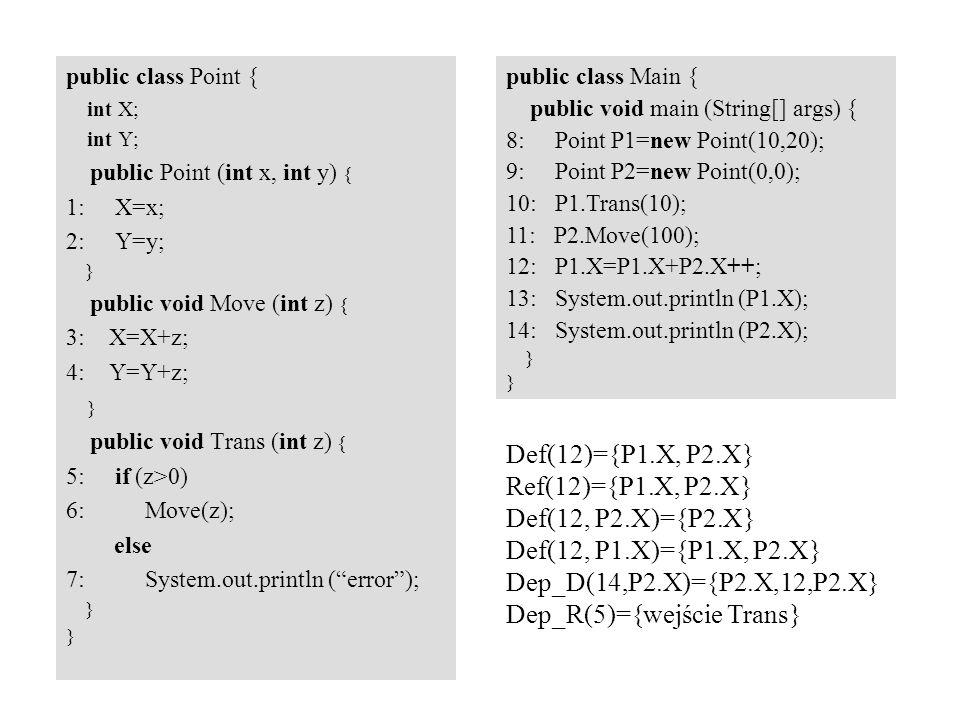Dep_R(5)={wejście Trans}